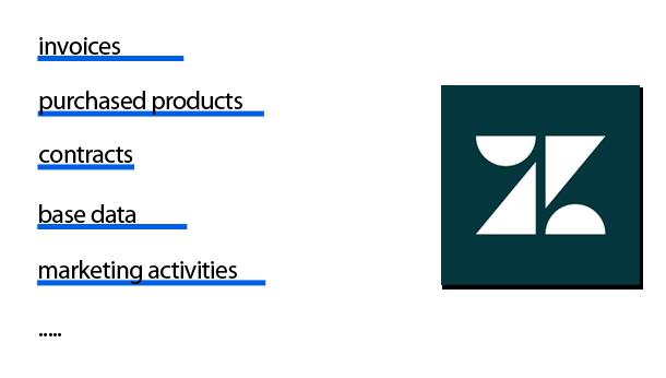 zendesk-crm-data